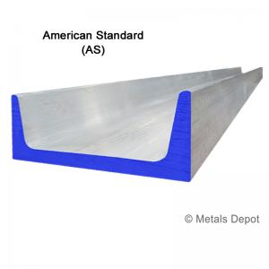 MetalsDepot® - Buy 6061 Aluminum Channel Online!